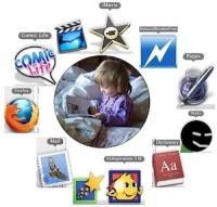 Blended e-Learning Literacy