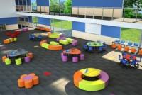 New Entrant & Year 1 Modern Learning Pedagogy & Environment
