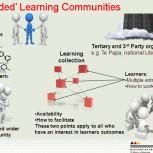 Blending Learning Image