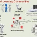 Blending learning