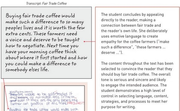 persuasive writing  virtual learning network persuasion to use fair trade coffee