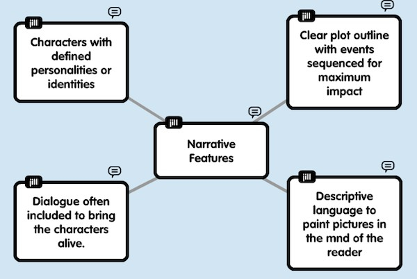 Narrative Features