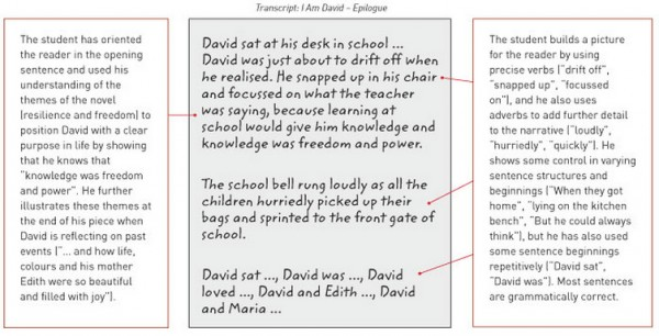 "epilogue written for ""i am david""  virtual learning network"