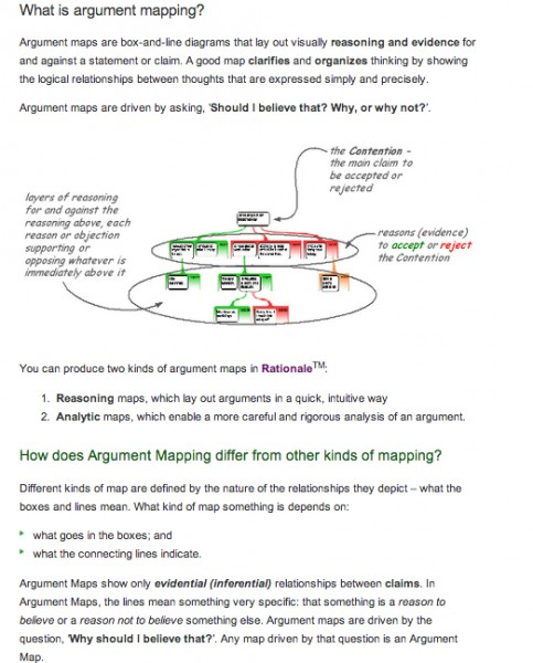 Argument mapping software