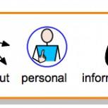 Symbols Online Safety