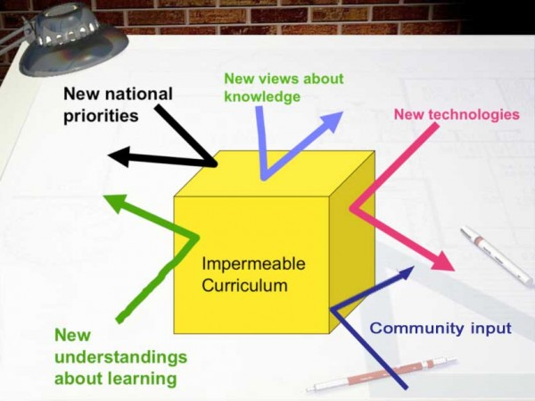 Impermeable Curriculum