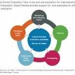 Framework for considering Māori Educational Advancement