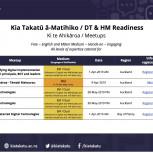 Kia Takatū ā-Matihiko meetups