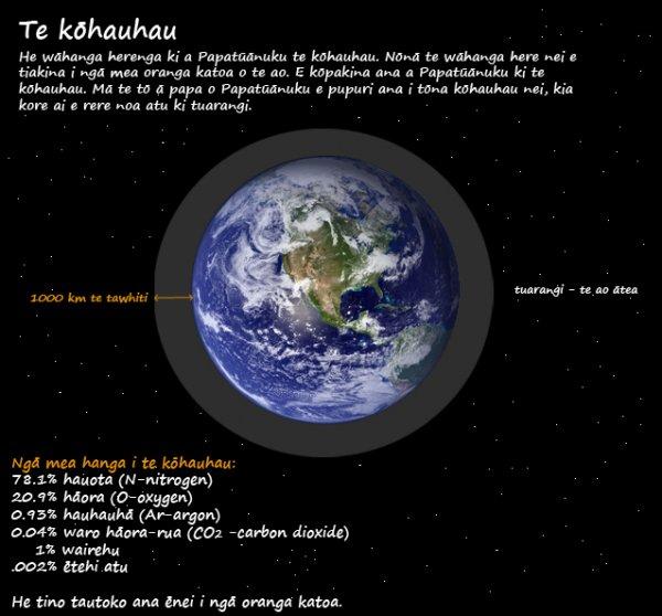 Kōhauhau