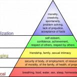 maslows_hierarchy_of_needssvg